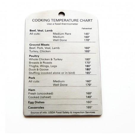Endurance Cooking Temperature Magnet